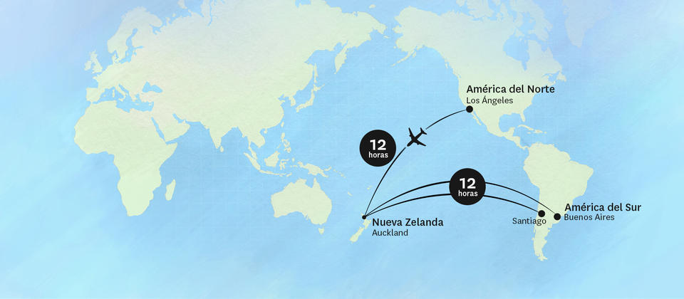 Getting to New Zealand from Mexico