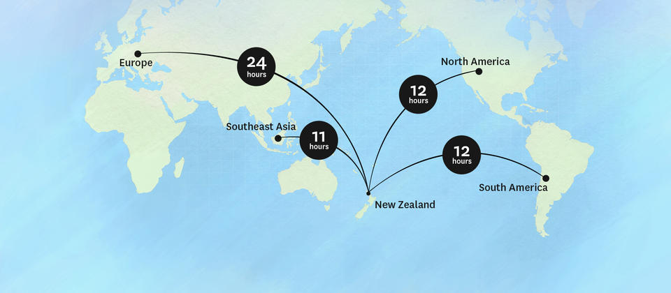International flight times to New Zealand.