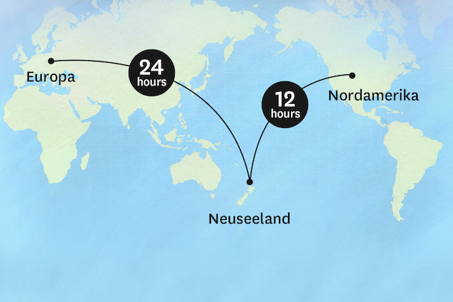 Wissenswertes rund um Neuseeland | Backpacker | Neuseeland