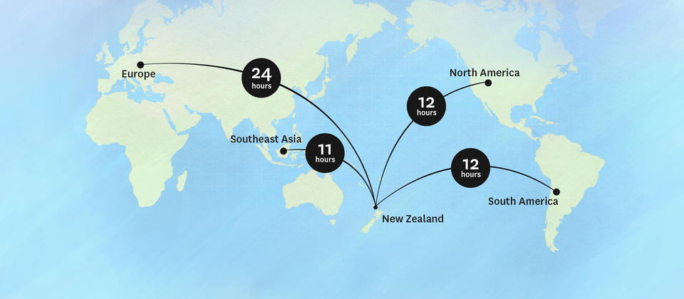 International flight times to New Zealand
